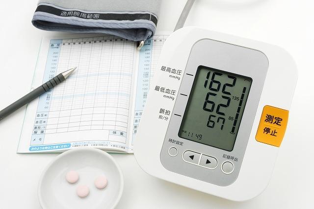 血圧(高血圧症)
